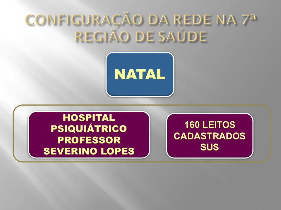 NATAL HOSPITAL PSIQUIÁTRICO PROFESSOR SEVERINO LOPES 160 LEITOS CADASTRADOS SUS