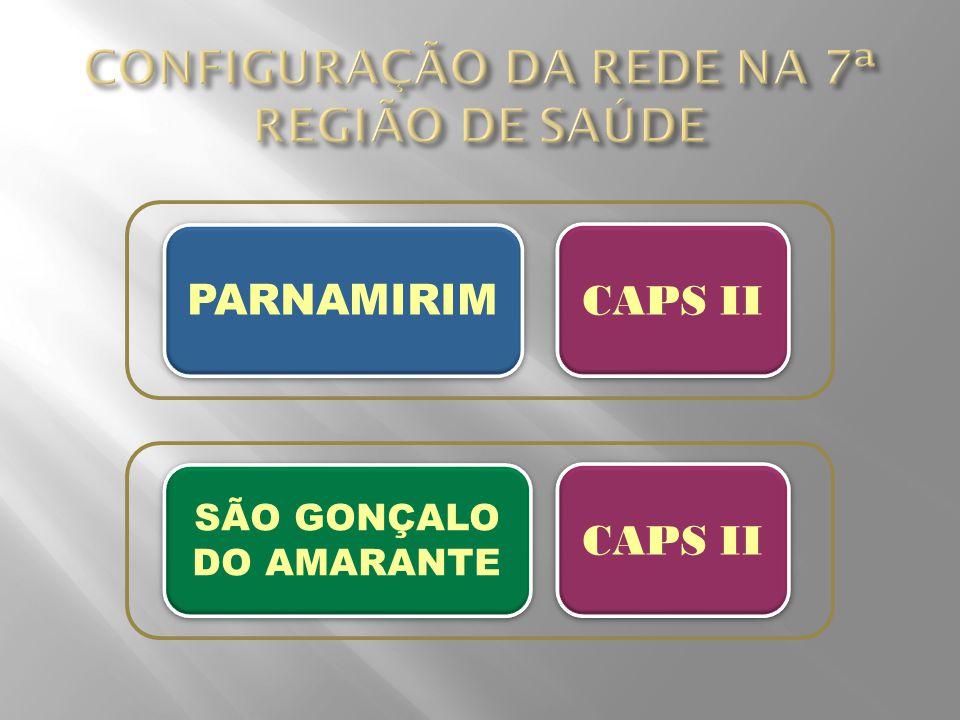 PARNAMIRIM SÃO GONÇALO DO AMARANTE CAPS II