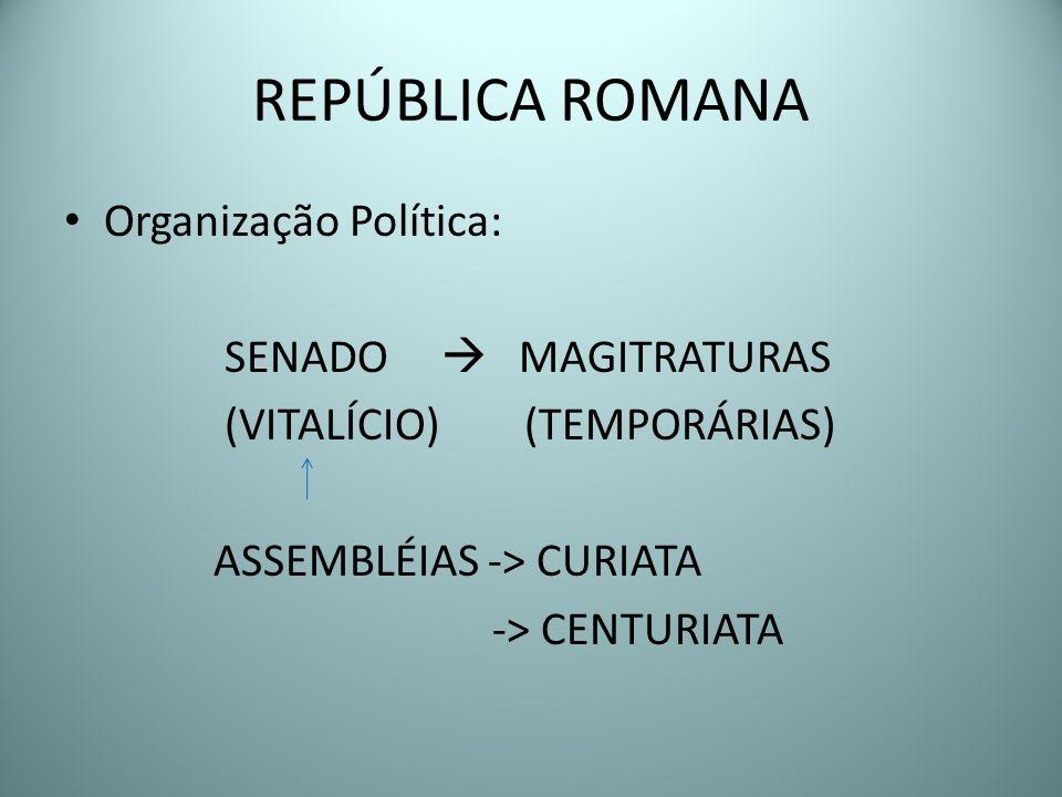 REPÚBLICA ROMANA Organização Política: SENADO  MAGITRATURAS (VITALÍCIO) (TEMPORÁRIAS) ASSEMBLÉIAS -> CURIATA -> CENTURIATA