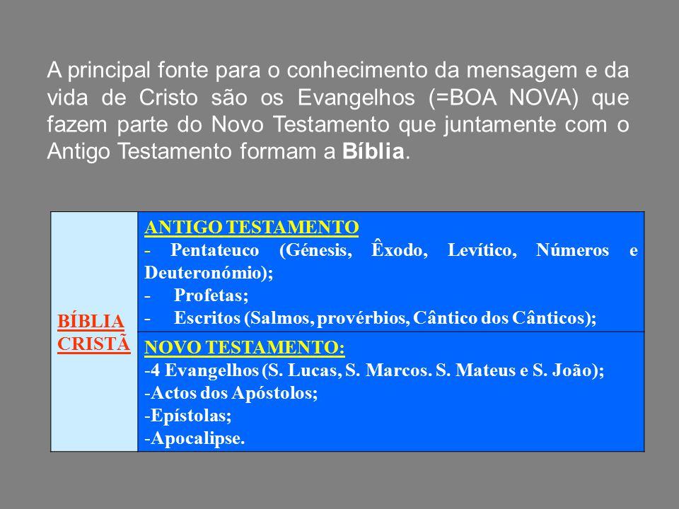 A principal fonte para o conhecimento da mensagem e da vida de Cristo são os Evangelhos (=BOA NOVA) que fazem parte do Novo Testamento que juntamente