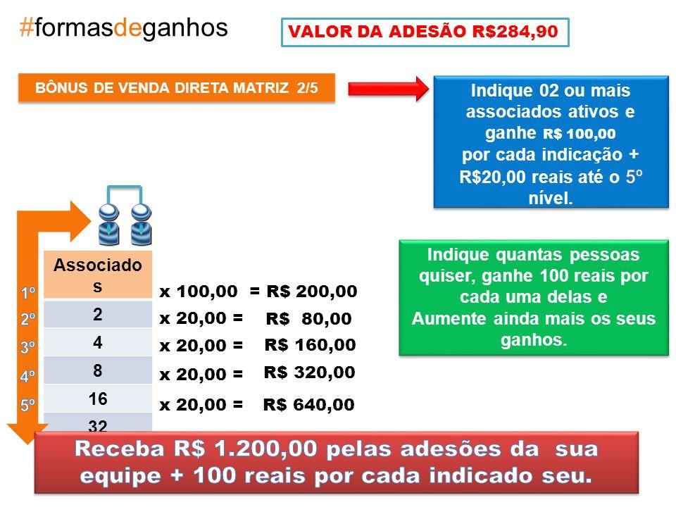 BÔNUS DE ATIVAÇÃO MENSAL MATRIZ 2/5 Associado s 2 4 8 16 32 #formasdeganhos R$ 40,00 R$ 80,00 R$ 640,00 R$ 2.240,00 x 10,00 = x 40,00 = x 70,00 = 2X R$ 100,00 = R$ 200,00 Indique quantas pessoas quiser, ganhe 100 reais por cada uma delas e Aumente ainda mais os seus ganhos.
