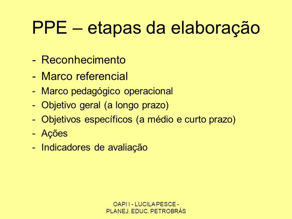 OAPI I - LUCILA PESCE - PLANEJ.EDUC.