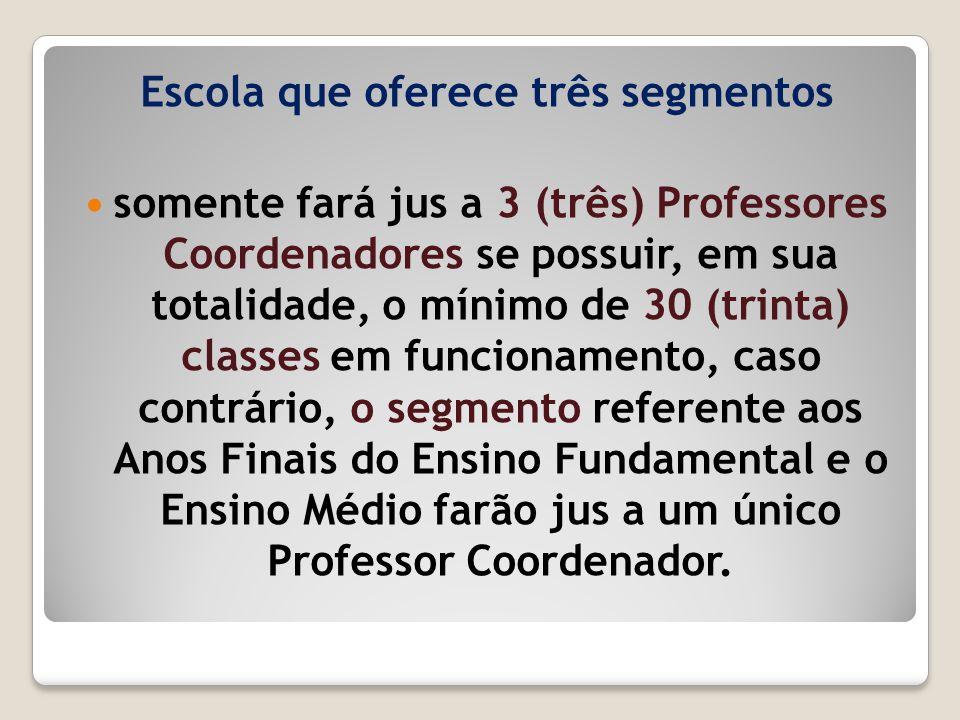 Escola que oferece três segmentos somente fará jus a 3 (três) Professores Coordenadores se possuir, em sua totalidade, o mínimo de 30 (trinta) classes
