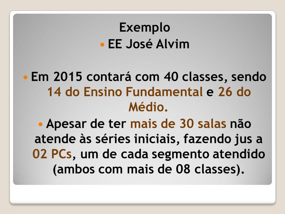 Exemplo EE José Alvim Em 2015 contará com 40 classes, sendo 14 do Ensino Fundamental e 26 do Médio. Apesar de ter mais de 30 salas não atende às série