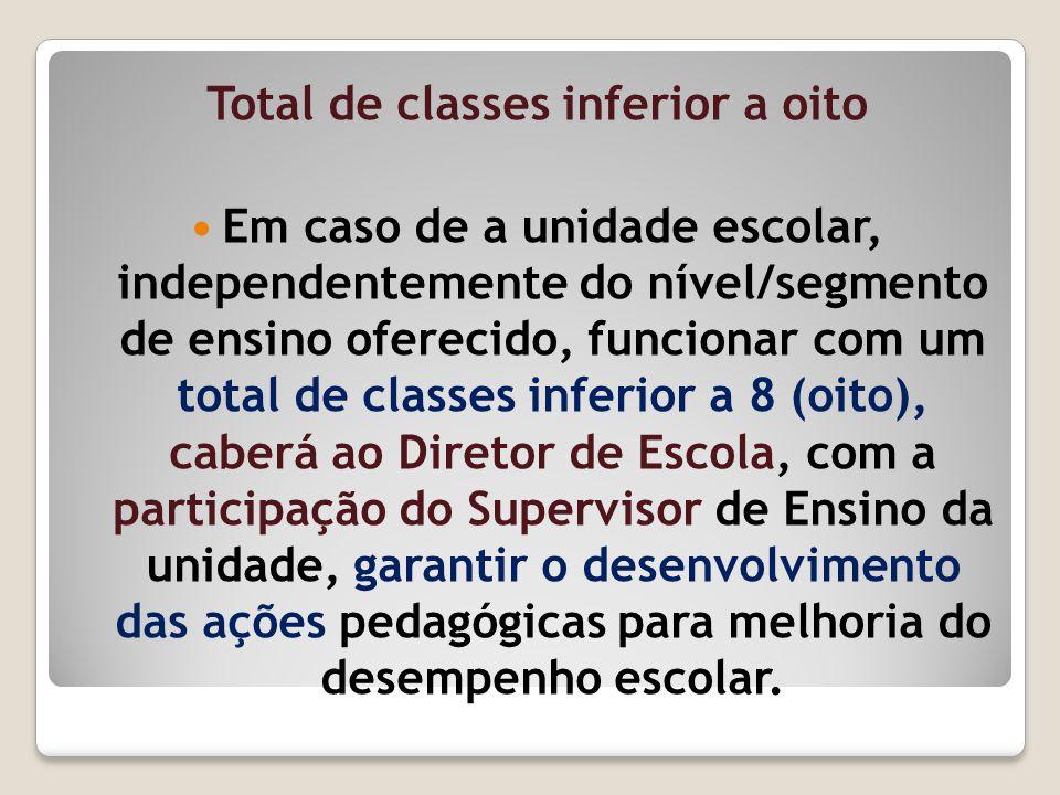 Total de classes inferior a oito Em caso de a unidade escolar, independentemente do nível/segmento de ensino oferecido, funcionar com um total de clas