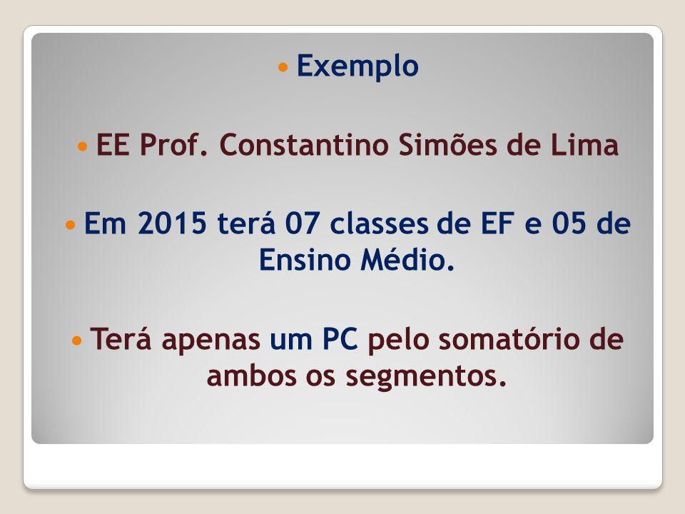 Exemplo EE Prof. Constantino Simões de Lima Em 2015 terá 07 classes de EF e 05 de Ensino Médio. Terá apenas um PC pelo somatório de ambos os segmentos