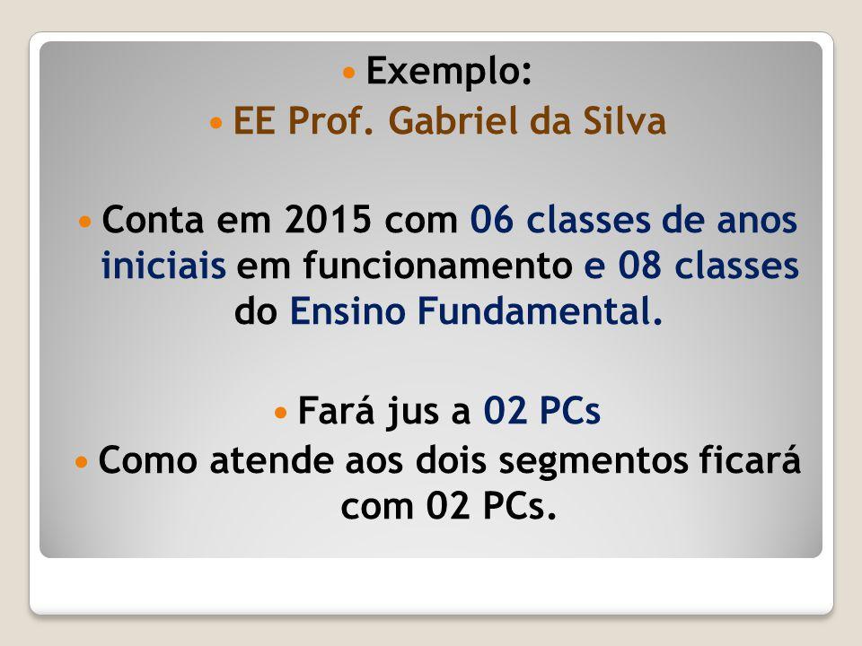 Exemplo: EE Prof. Gabriel da Silva Conta em 2015 com 06 classes de anos iniciais em funcionamento e 08 classes do Ensino Fundamental. Fará jus a 02 PC