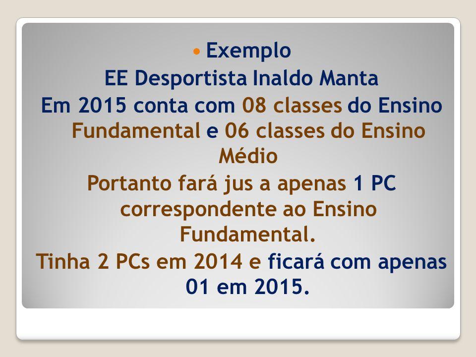 Exemplo EE Desportista Inaldo Manta Em 2015 conta com 08 classes do Ensino Fundamental e 06 classes do Ensino Médio Portanto fará jus a apenas 1 PC co