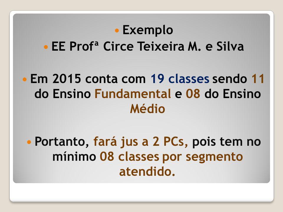 Exemplo EE Profª Circe Teixeira M. e Silva Em 2015 conta com 19 classes sendo 11 do Ensino Fundamental e 08 do Ensino Médio Portanto, fará jus a 2 PCs