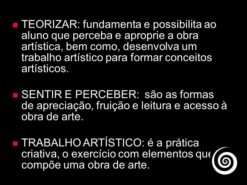 Encaminhamento Metodológico Arte (p. 69) Teorizar Sentir e perceber Trabalho artístico