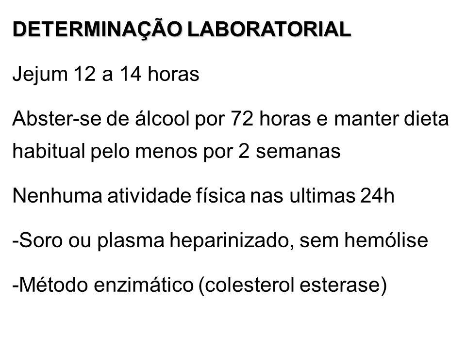 DETERMINAÇÃO LABORATORIAL Jejum 12 a 14 horas Abster-se de álcool por 72 horas e manter dieta habitual pelo menos por 2 semanas Nenhuma atividade física nas ultimas 24h -Soro ou plasma heparinizado, sem hemólise -Método enzimático (colesterol esterase)