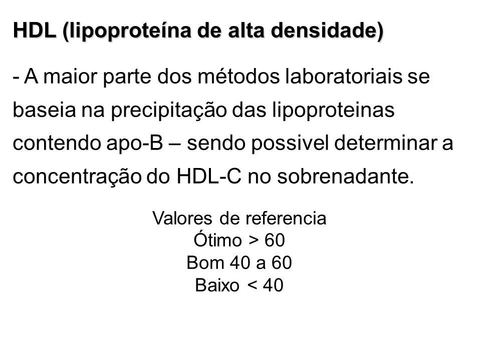 HDL (lipoproteína de alta densidade) - A maior parte dos métodos laboratoriais se baseia na precipitação das lipoproteinas contendo apo-B – sendo possivel determinar a concentração do HDL-C no sobrenadante.