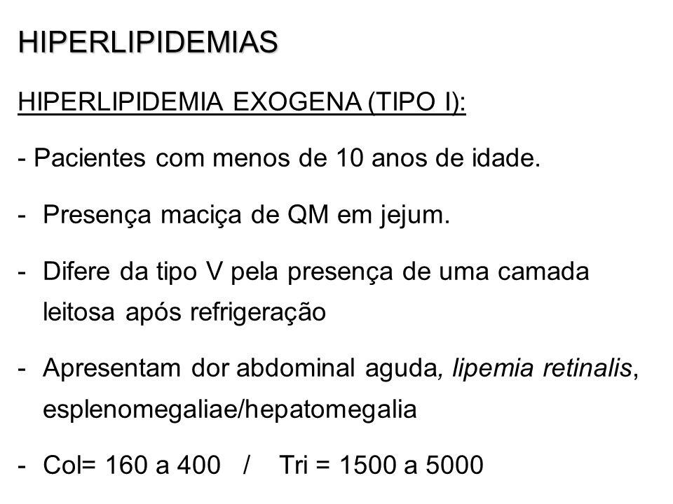 HIPERLIPIDEMIAS HIPERLIPIDEMIA EXOGENA (TIPO I): - Pacientes com menos de 10 anos de idade. -Presença maciça de QM em jejum. -Difere da tipo V pela pr