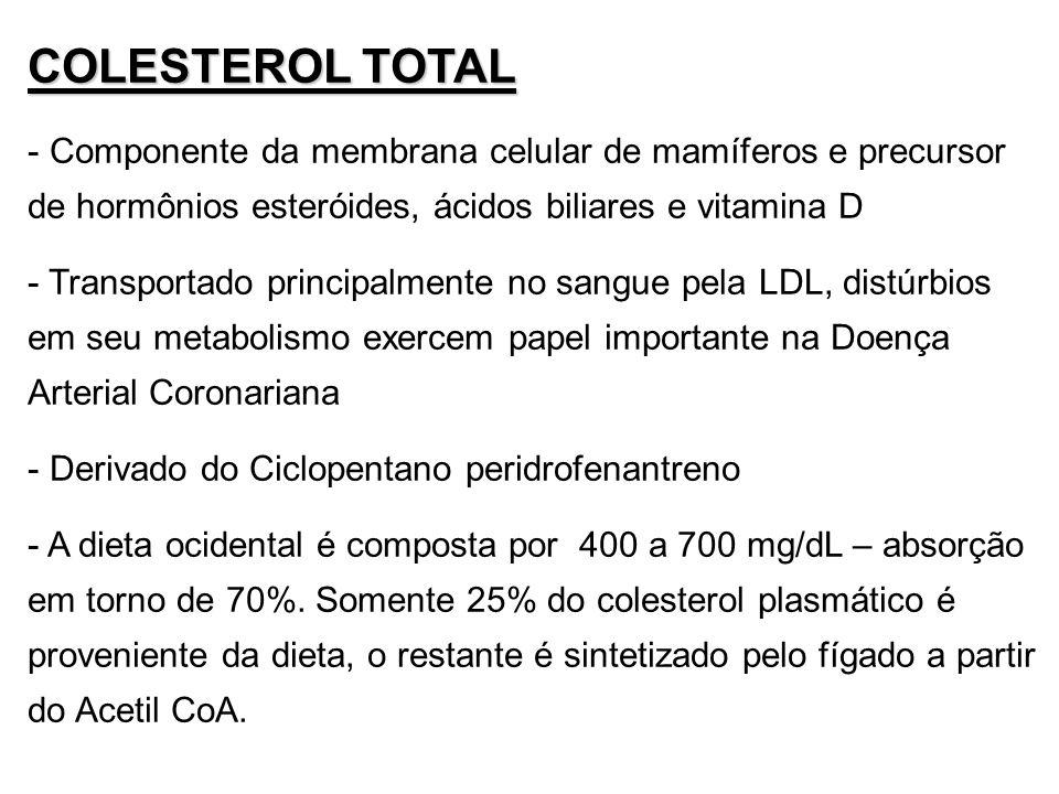 COLESTEROL TOTAL - Componente da membrana celular de mamíferos e precursor de hormônios esteróides, ácidos biliares e vitamina D - Transportado principalmente no sangue pela LDL, distúrbios em seu metabolismo exercem papel importante na Doença Arterial Coronariana - Derivado do Ciclopentano peridrofenantreno - A dieta ocidental é composta por 400 a 700 mg/dL – absorção em torno de 70%.
