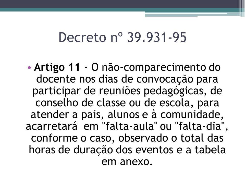 Decreto nº 39.931-95 Artigo 11 - O não-comparecimento do docente nos dias de convocação para participar de reuniões pedagógicas, de conselho de classe
