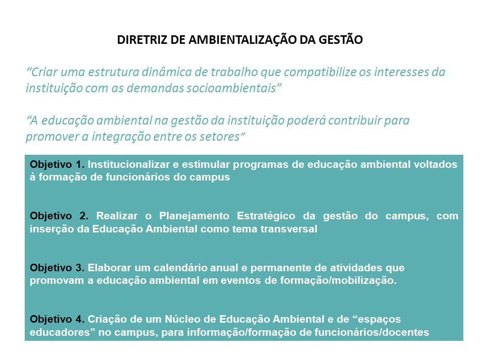 DIRETRIZ DE AMBIENTALIZAÇÃO DA GESTÃO Criar uma estrutura dinâmica de trabalho que compatibilize os interesses da instituição com as demandas socioambientais A educação ambiental na gestão da instituição poderá contribuir para promover a integração entre os setores Objetivo 1.