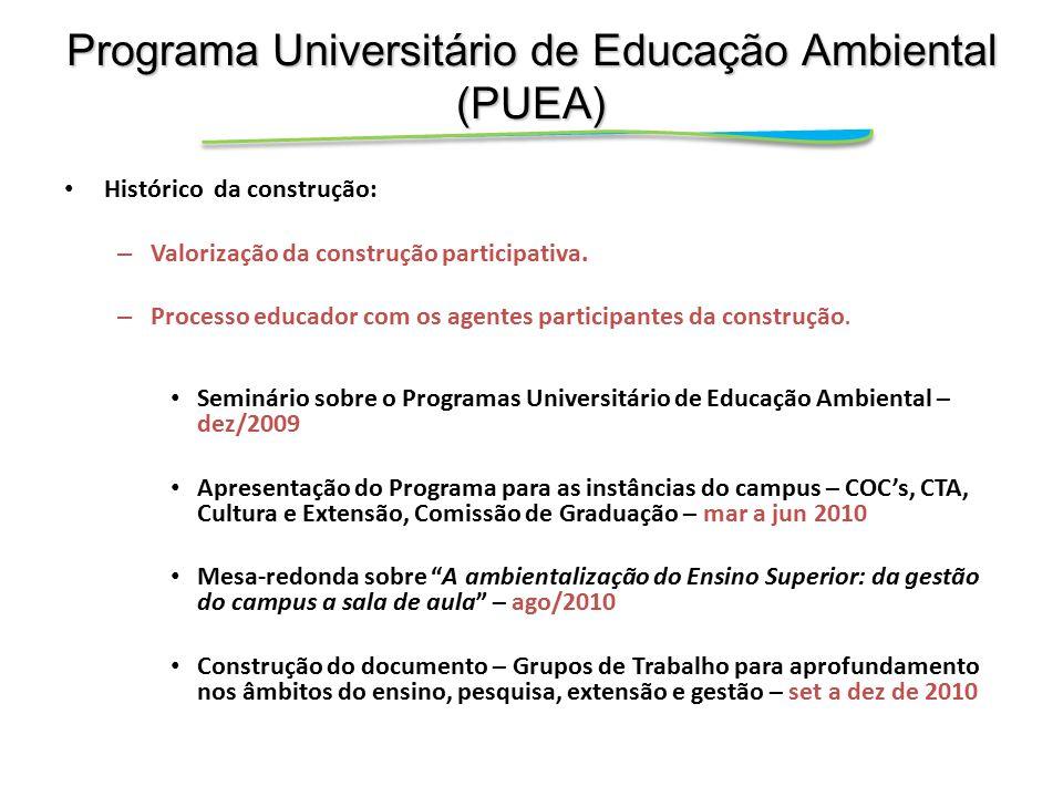 Programa Universitário de Educação Ambiental (PUEA) Histórico da construção: – Valorização da construção participativa.