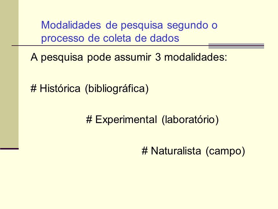 A pesquisa pode assumir 3 modalidades: # Histórica (bibliográfica) # Experimental (laboratório) # Naturalista (campo) Modalidades de pesquisa segundo