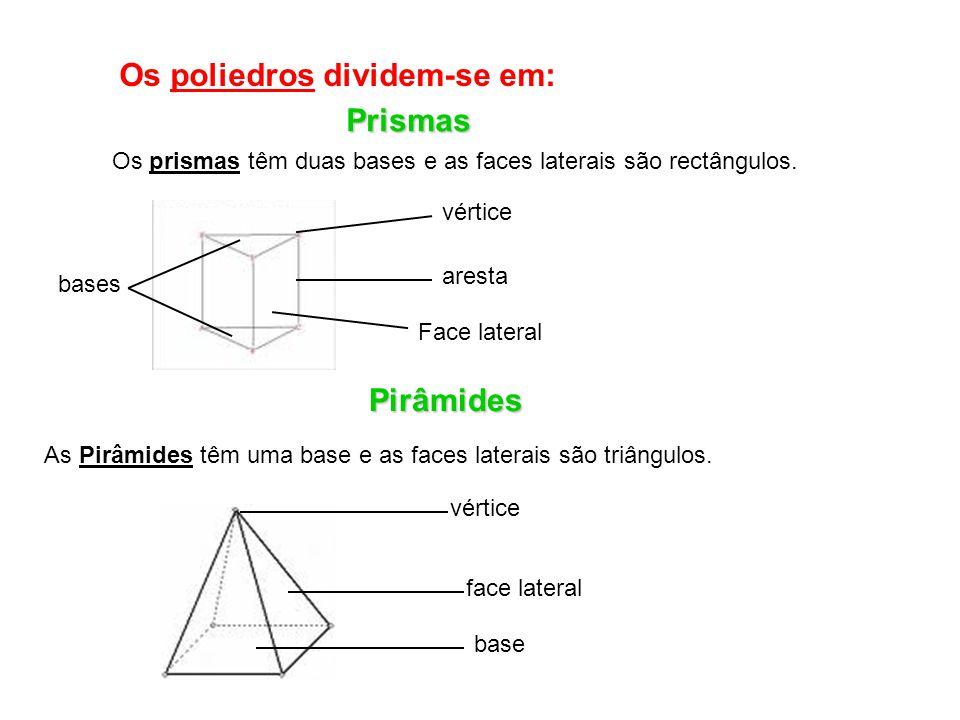 Os poliedros dividem-se em: Prismas Os prismas têm duas bases e as faces laterais são rectângulos. vértice aresta Face lateral bases Pirâmides vértice