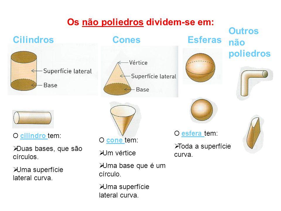 Os não poliedros dividem-se em: CilindrosConesEsferas Outros não poliedros O cilindro tem:  Duas bases, que são círculos.  Uma superfície lateral cu