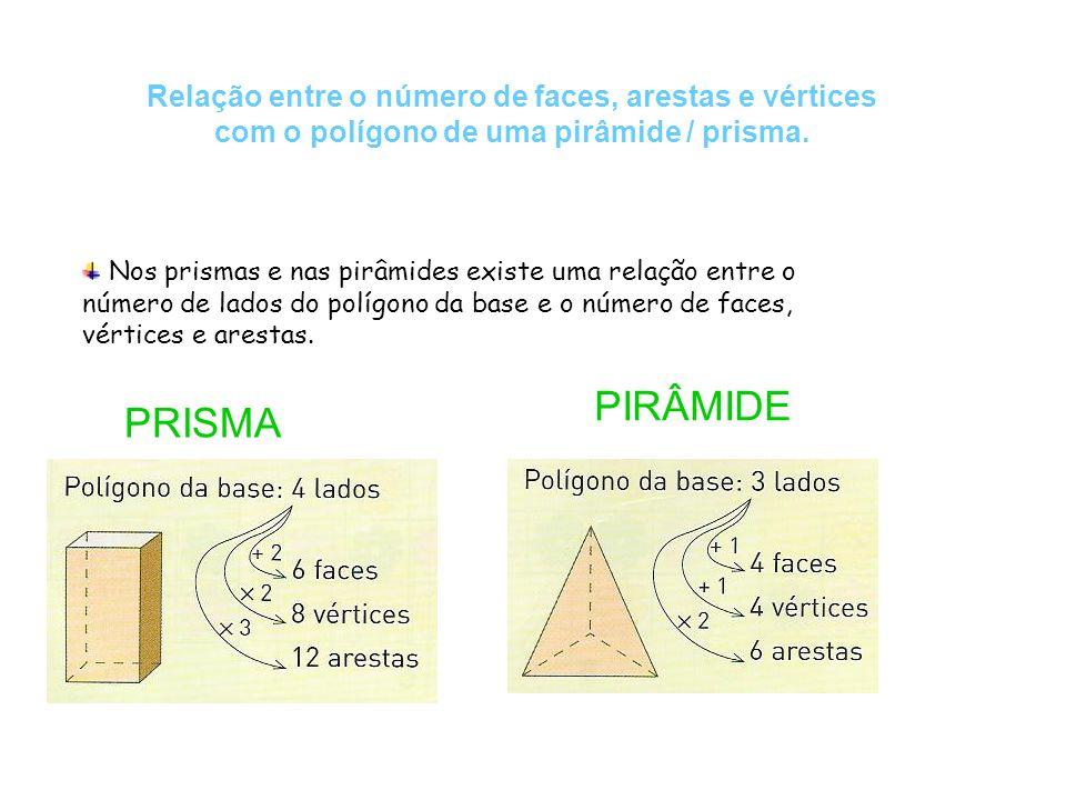 Relação entre o número de faces, arestas e vértices com o polígono de uma pirâmide / prisma. Nos prismas e nas pirâmides existe uma relação entre o nú
