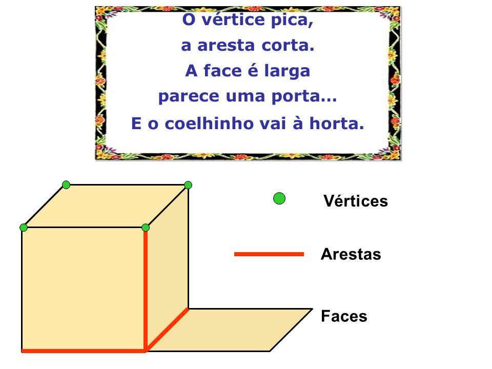 Classificação de Prismas e Pirâmides Os prismas e as pirâmides classificam-se de acordo com o polígono da base.