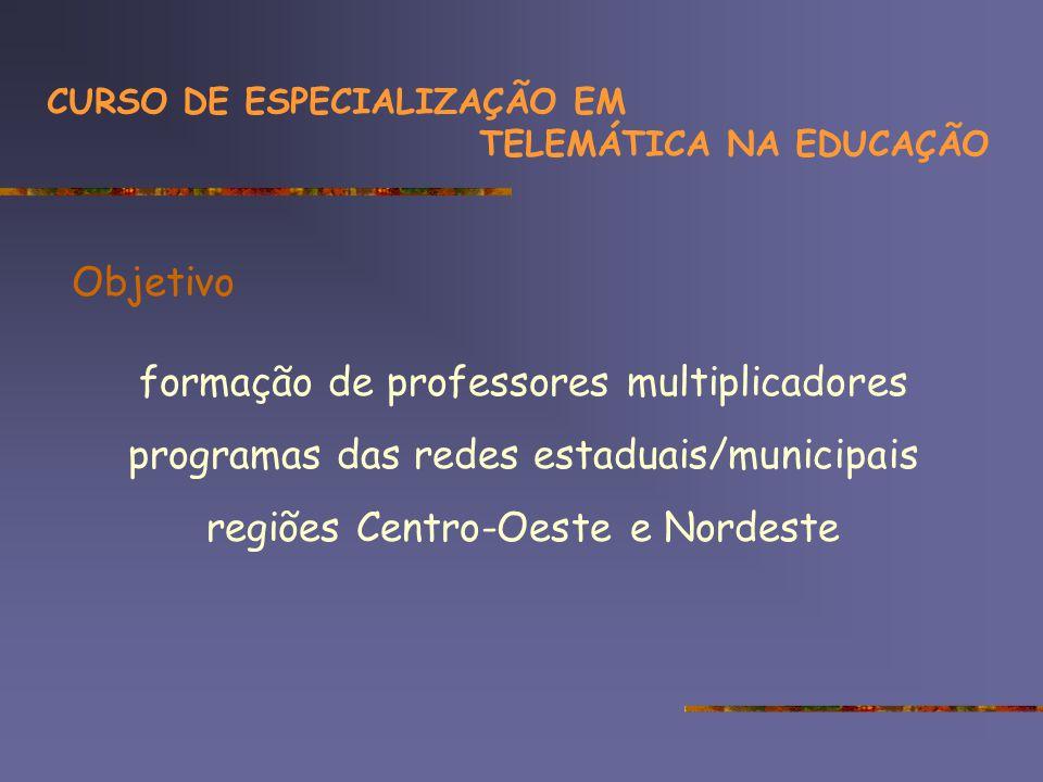 CURSO DE ESPECIALIZAÇÃO EM TELEMÁTICA NA EDUCAÇÃO Objetivo formação de professores multiplicadores programas das redes estaduais/municipais regiões Centro-Oeste e Nordeste