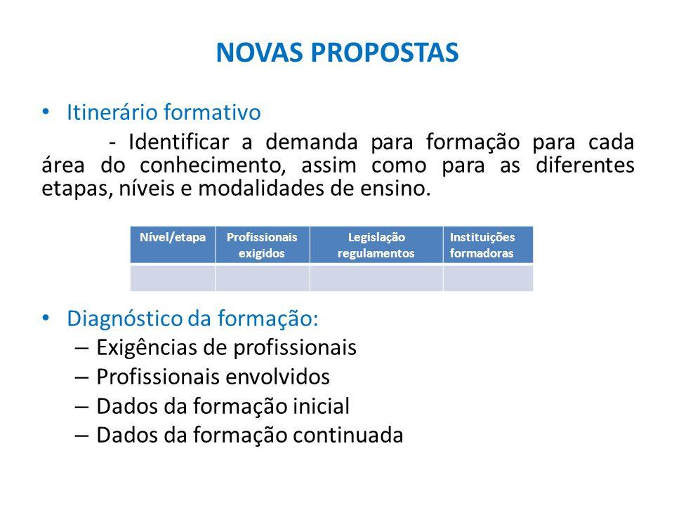 Princípios norteadores e relações necessárias - propostas de novos Programas e Cursos Política Nacional – Decreto n.