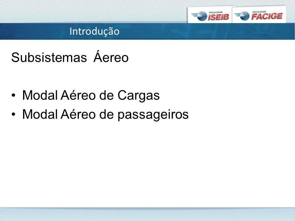 Introdução Subsistemas Áereo Modal Aéreo de Cargas Modal Aéreo de passageiros