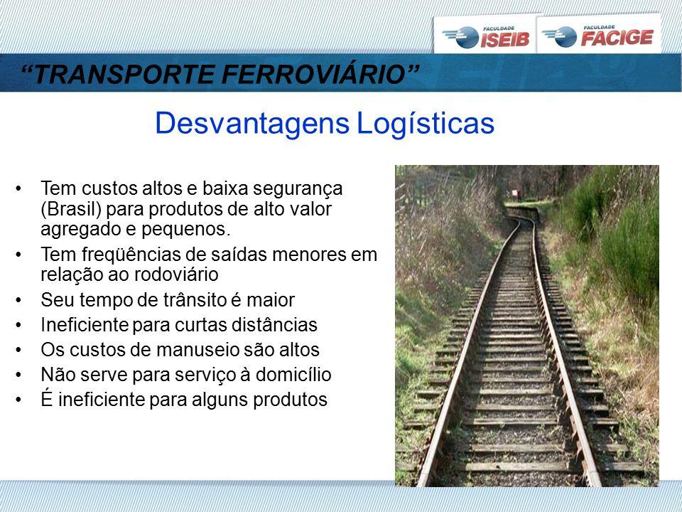TRANSPORTE FERROVIÁRIO Desvantagens Logísticas Tem custos altos e baixa segurança (Brasil) para produtos de alto valor agregado e pequenos.