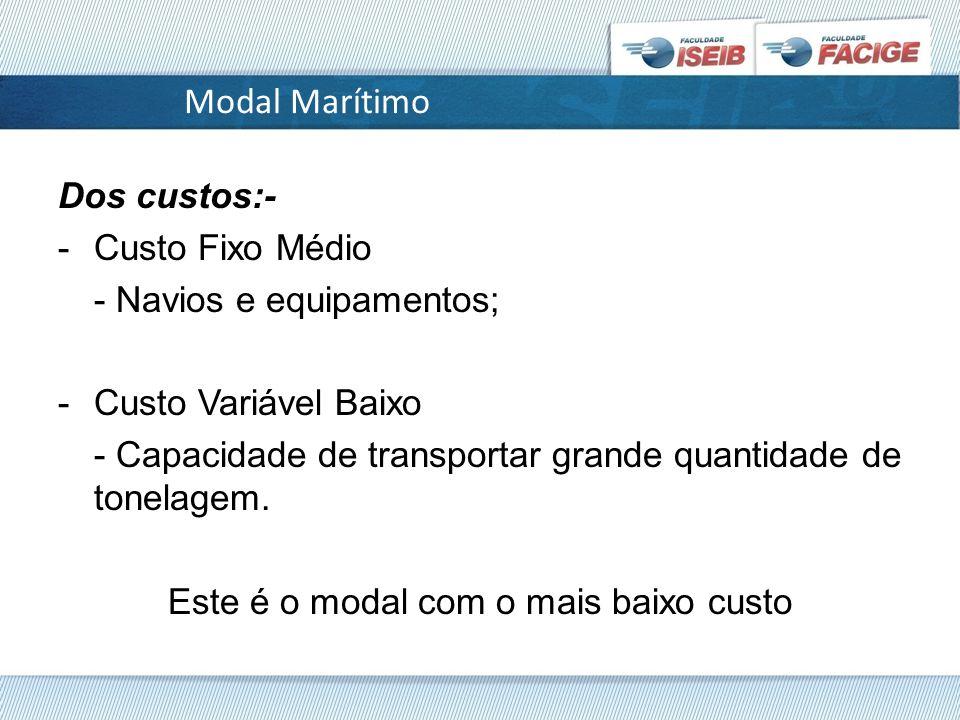 Modal Marítimo Dos custos:- -Custo Fixo Médio - Navios e equipamentos; -Custo Variável Baixo - Capacidade de transportar grande quantidade de tonelagem.