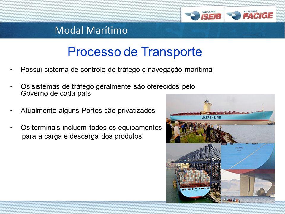 Processo de Transporte Possui sistema de controle de tráfego e navegação marítima Os sistemas de tráfego geralmente são oferecidos pelo Governo de cada país Atualmente alguns Portos são privatizados Os terminais incluem todos os equipamentos para a carga e descarga dos produtos