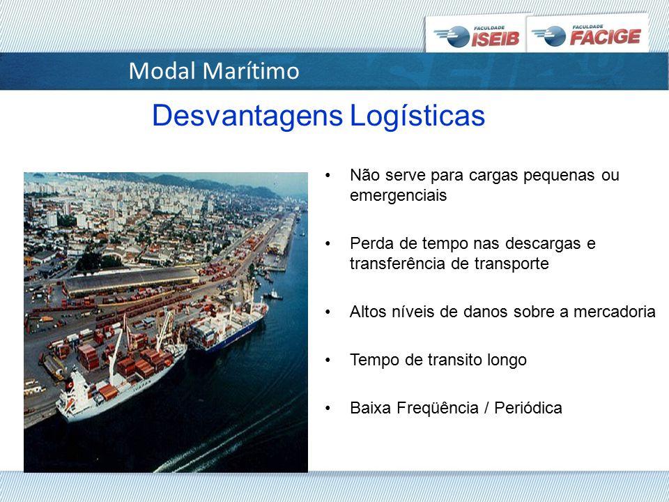 Desvantagens Logísticas Não serve para cargas pequenas ou emergenciais Perda de tempo nas descargas e transferência de transporte Altos níveis de danos sobre a mercadoria Tempo de transito longo Baixa Freqüência / Periódica Modal Marítimo