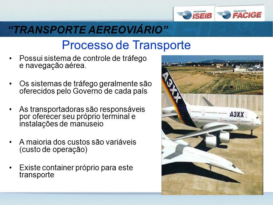Processo de Transporte Possui sistema de controle de tráfego e navegação aérea.