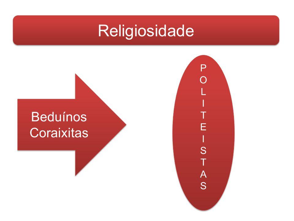 Religiosidade Beduínos Coraixitas Beduínos Coraixitas POLITEISTASPOLITEISTAS POLITEISTASPOLITEISTAS