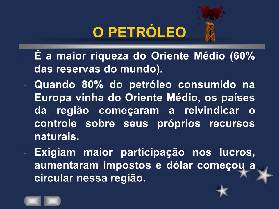 Resultado de imagem para produção de petroleo e renda per capita no oriente medio