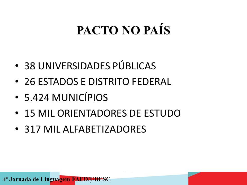 4ª Jornada de Linguagem FAED/UDESC PACTO NO PAÍS 38 UNIVERSIDADES PÚBLICAS 26 ESTADOS E DISTRITO FEDERAL 5.424 MUNICÍPIOS 15 MIL ORIENTADORES DE ESTUD