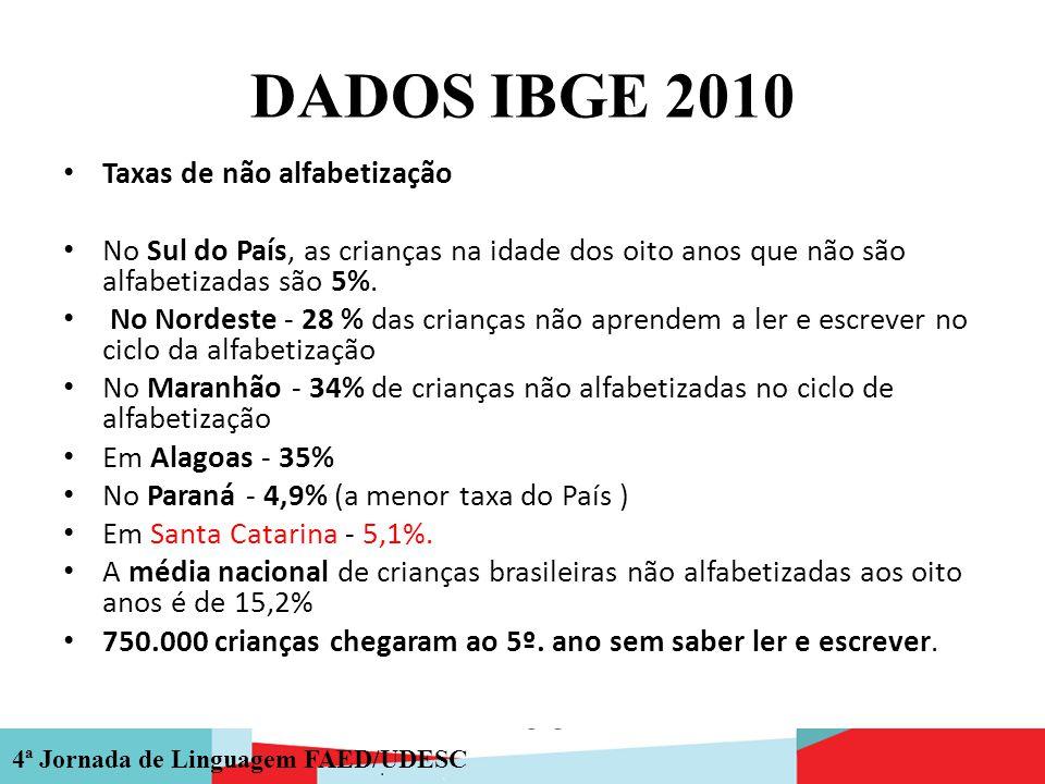 4ª Jornada de Linguagem FAED/UDESC DADOS IBGE 2010 Taxas de não alfabetização No Sul do País, as crianças na idade dos oito anos que não são alfabetiz