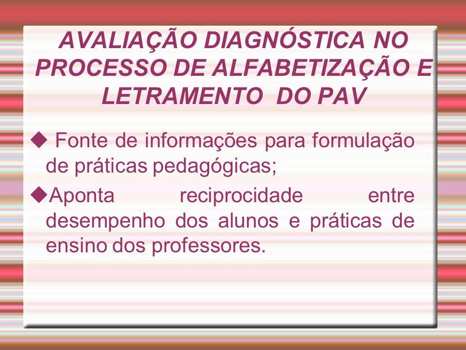 AVALIAÇÃO DIAGNÓSTICA NO PROCESSO DE ALFABETIZAÇÃO E LETRAMENTO DO PAV  Fonte de informações para formulação de práticas pedagógicas;  Aponta recipr