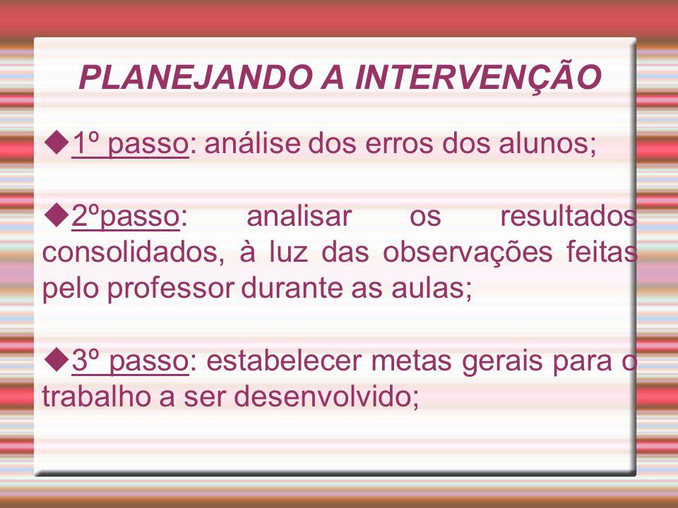 PLANEJANDO A INTERVENÇÃO  1º passo: análise dos erros dos alunos;  2ºpasso: analisar os resultados consolidados, à luz das observações feitas pelo p