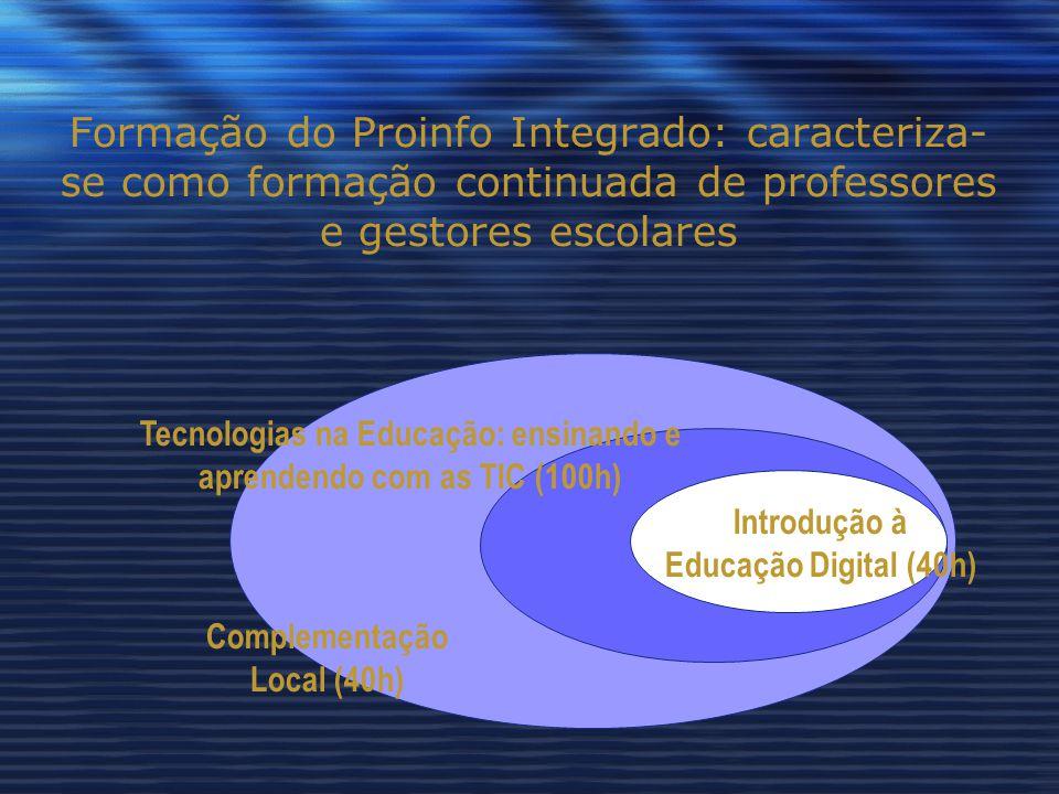 Formação do Proinfo Integrado: caracteriza- se como formação continuada de professores e gestores escolares Tecnologias na Educação: ensinando e aprendendo com as TIC (100h) Introdução à Educação Digital (40h) Complementação Local (40h)