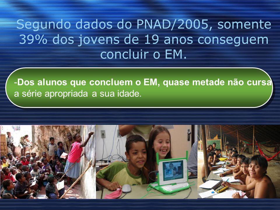 Matriz curricular Unidade 1 Tecnologia na sociedade, na vida e na escola Internet, hipertexto e hipermídia Prática pedagógic a e mídias digitais Currículo, projetos e tecnologia Unidade 2Unidade 3Unidade 4