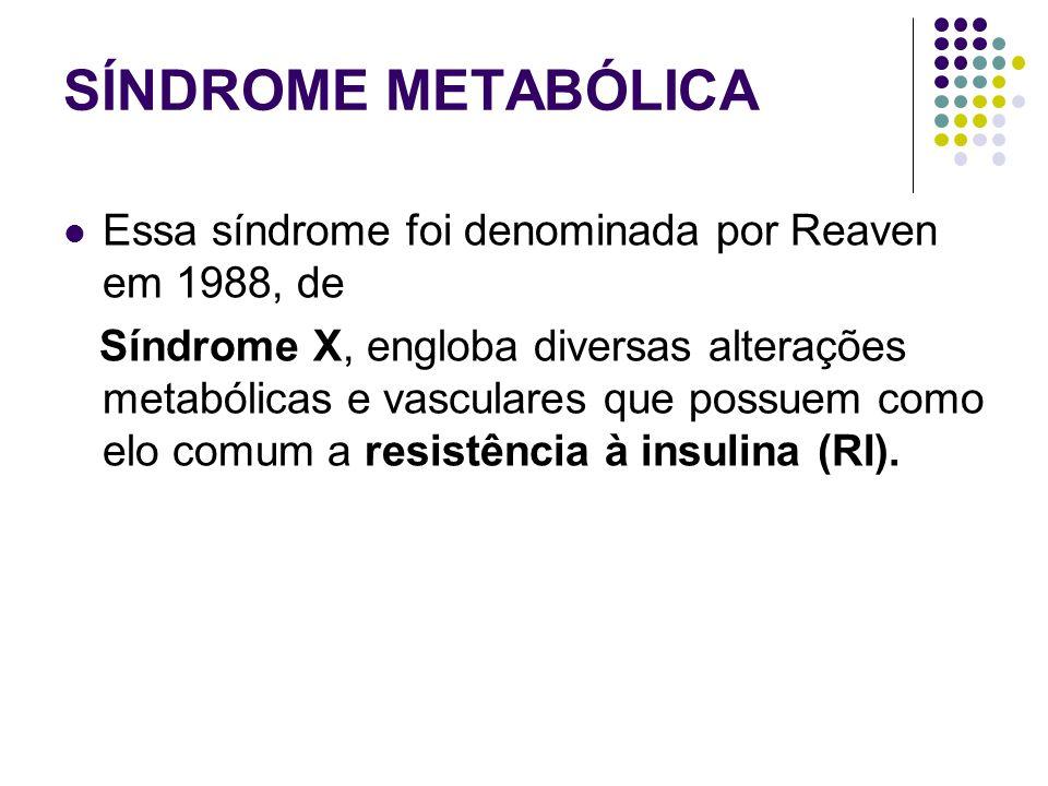 SÍNDROME METABÓLICA Essa síndrome foi denominada por Reaven em 1988, de Síndrome X, engloba diversas alterações metabólicas e vasculares que possuem como elo comum a resistência à insulina (RI).