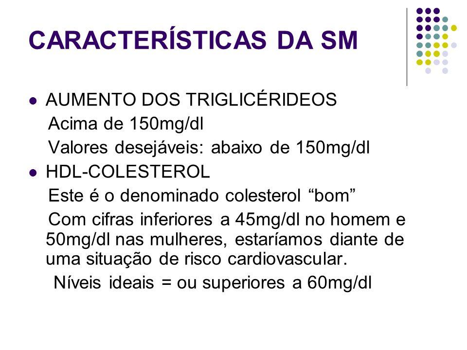 CARACTERÍSTICAS DA SM AUMENTO DOS TRIGLICÉRIDEOS Acima de 150mg/dl Valores desejáveis: abaixo de 150mg/dl HDL-COLESTEROL Este é o denominado colesterol bom Com cifras inferiores a 45mg/dl no homem e 50mg/dl nas mulheres, estaríamos diante de uma situação de risco cardiovascular.