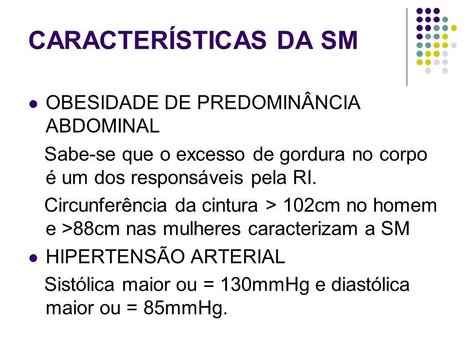 CARACTERÍSTICAS DA SM Podem ocorrer ainda:  Microalbumunúria Excreção urinária de albumina igual ou maior a 20mcg/min.
