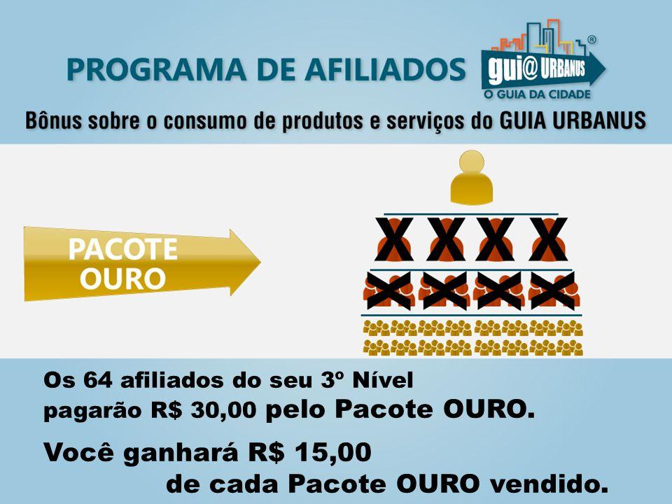 Os 64 afiliados do seu 3º Nível pagarão R$ 30,00 pelo Pacote OURO.