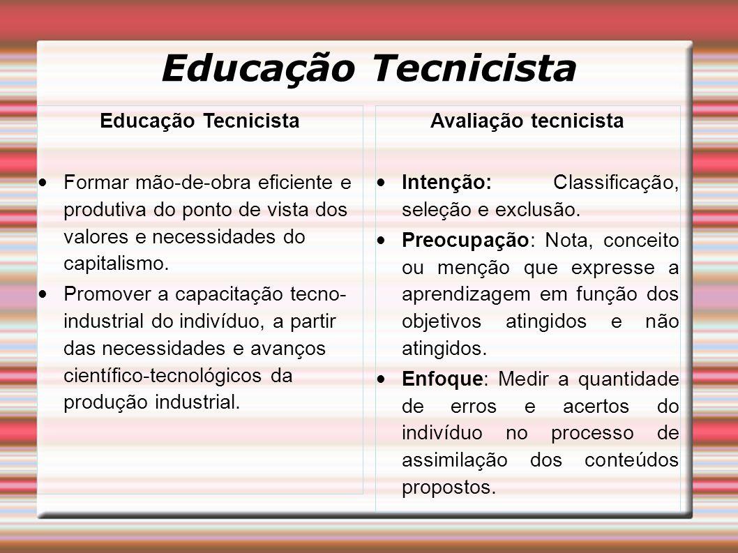 Avaliação democrática e emancipadora Pensar uma prática de avaliação formativa é pensar um novo projeto de formação escolar.