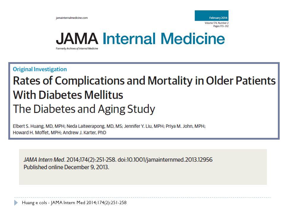 Comparação com estudos prévios Complicação (por 1000 pessoas-ano)Bertoni, 1995Huang,2014 - ≥ 80 anos Eventos hiperglicêmicos agudos24,32,35 Doença arterial coronariana181,524,09 Amputação de membros inferiores9,83,92 Hipoglicemia28,33,03 – 19,6 Huang e cols - JAMA Intern Med 2014;174(2):251-258