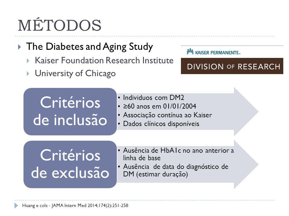 EDITORIAL 1.Este estudo foi realizado em uma coorte de pacientes de convênio dos Estados Unidos.