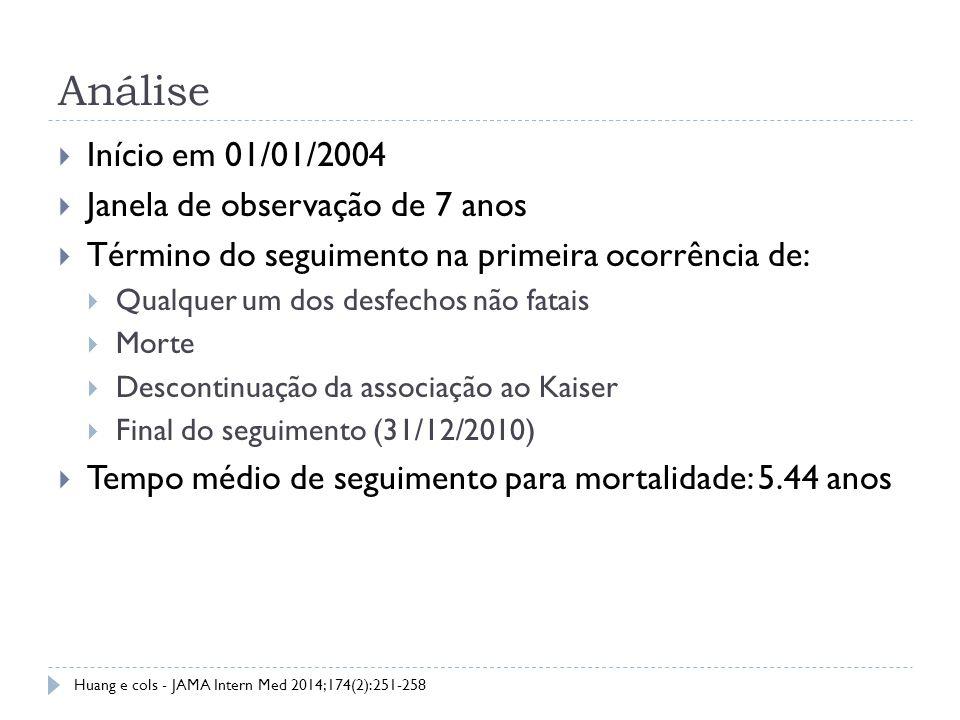 Exposição  6 maiores subgrupos:  Duração do diabetes (auto-relatado ou dados de prontuário)  Curta duração (0-9 anos)  Longa duração (≥ 10 anos) 60-69 anos Curta duração Longa duração 70-79 anos Curta duração Longa duração ≥ 80 anos Curta duração Longa duração Huang e cols - JAMA Intern Med 2014;174(2):251-258